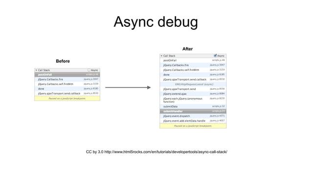 Async debug  CC by 3.0 http://www.html5rocks.com/en/tutorials/developertools/async-call-stack/  Before  After