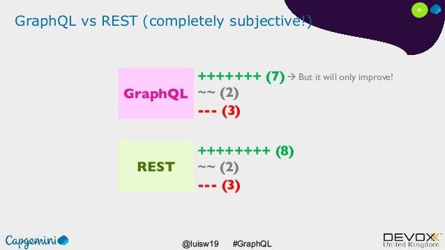 #GraphQL@luisw19 GraphQL vs REST (completely subjective!) GraphQL REST +++++++ (7) ~~ (2) --- (3) ++++++++ (8) ~~ (2) --- ...