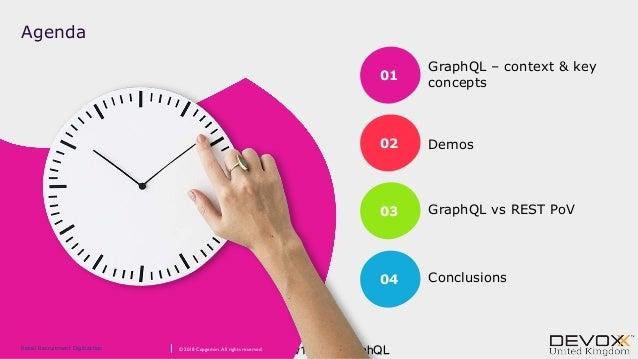 #GraphQL@luisw19Retail Recruitment Digitization © 2018 Capgemini. All rights reserved. Agenda GraphQL – context & key conc...