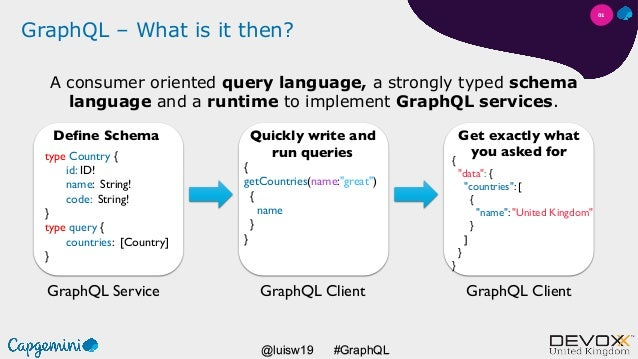 #GraphQL@luisw19 GraphQL – What is it then? A consumer oriented query language, a strongly typed schema language and a run...