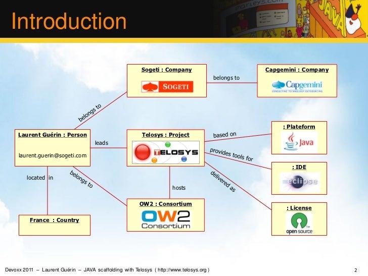 Devoxx 2011 - Scaffolding with Telosys Slide 2