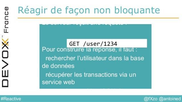 @fXzo @antoined#Reactive Réagir de façon non bloquante Le serveur reçoit une requête : Pour construire la réponse, il faut...