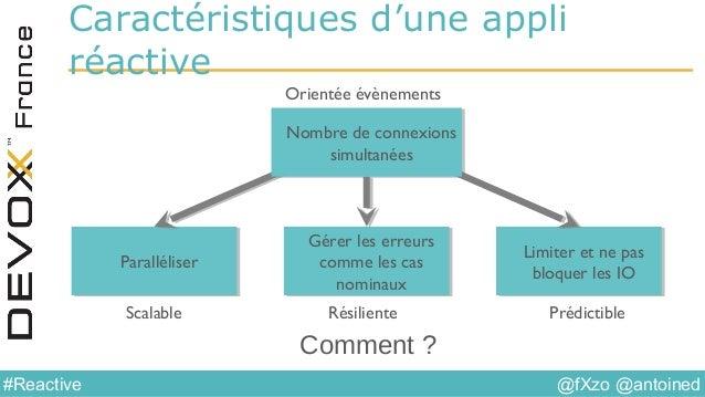 @fXzo @antoined#Reactive Caractéristiques d'une appli réactive ParalléliserParalléliser Limiter et ne pas bloquer les IO L...