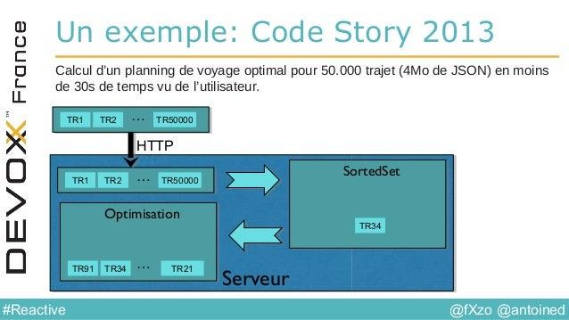 @fXzo @antoined#Reactive Un exemple: Code Story 2013 Calcul d'un planning de voyage optimal pour 50.000 trajet (4Mo de JSO...