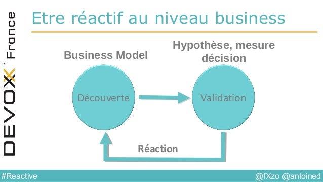@fXzo @antoined#Reactive Etre réactif au niveau business Découverte Validation Business Model Hypothèse, mesure décision R...