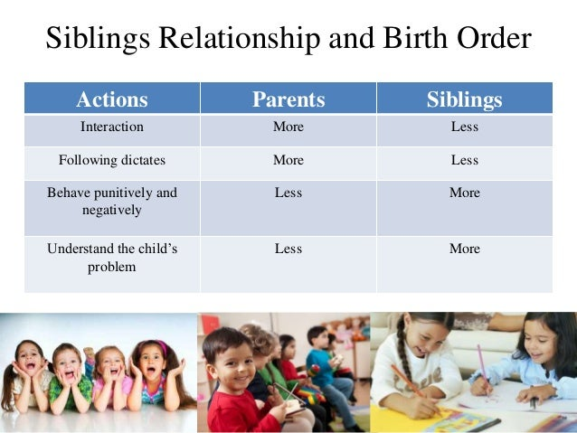 Birth order and intelligence essay
