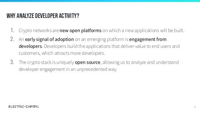 Developer Report (Published: December 2020) Slide 3