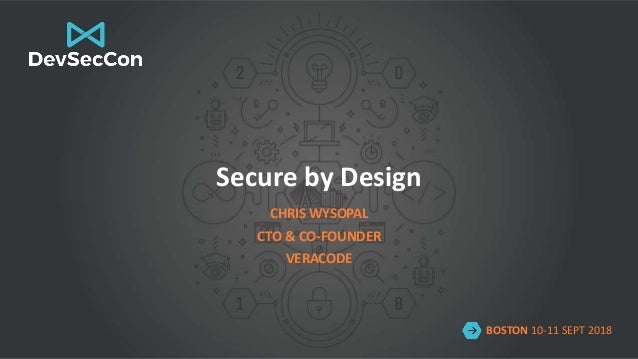 BOSTON 10-11 SEPT 2018 Secure by Design CHRIS WYSOPAL CTO & CO-FOUNDER VERACODE