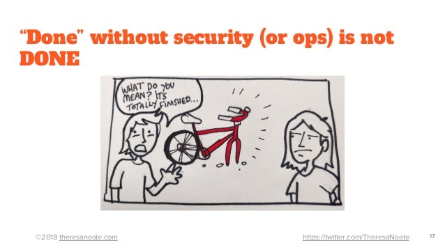 """©2018 theresaneate.com https://twitter.com/TheresaNeate """"Done"""" without security (or ops) is not DONE 17"""