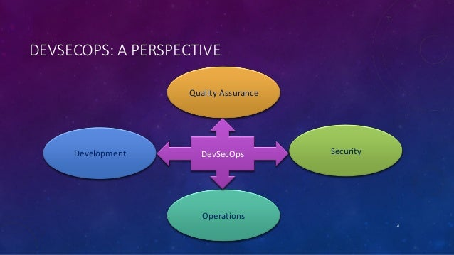 DevSecOps with Confidence Slide 3