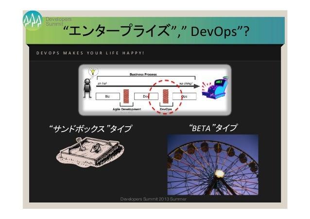 でぶさみ夏2013 キーノート オレンジレンジャーの資料 Slide 3