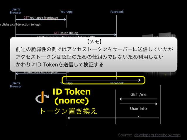 【メモ】  前述の脆弱性の例ではアクセストークンをサーバーに送信していたが  アクセストークンは認証のための仕組みではないため利用しない  かわりにID Tokenを送信して検証する  ID Token  (nonce)  Copyright ...