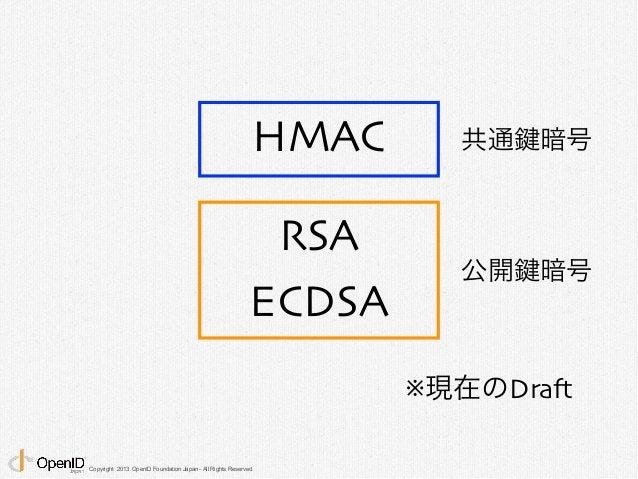 HMAC  RSA  ECDSA  Copyright 2013 OpenID Foundation Japan - All Rights Reserved.  共通鍵暗号  公開鍵暗号  !  ※現在のDraft