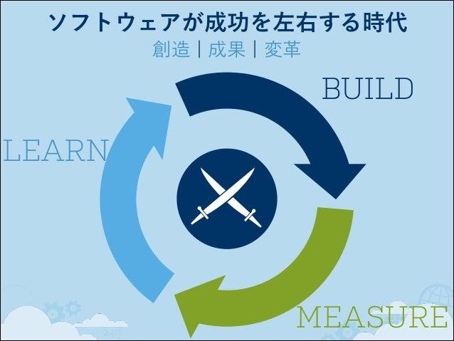 開発現場に求められる資質 (現場力) 試行のプロセス ¦ 継続的な価値提供  開発現場の  資質が問われる