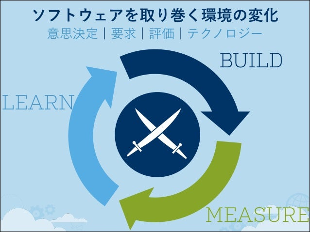 デベロッパーのための開発環境 開発現場の複雑さへの取り組み BUILD LEARN  未経験のやり方と技術への 取り組み ✓ 繰り返し可能  MEASURE  ✓ 知見の顕在化 / 形式知化 ✓ 検査と適応  継続的デリバリー ✓ 短く定期的...