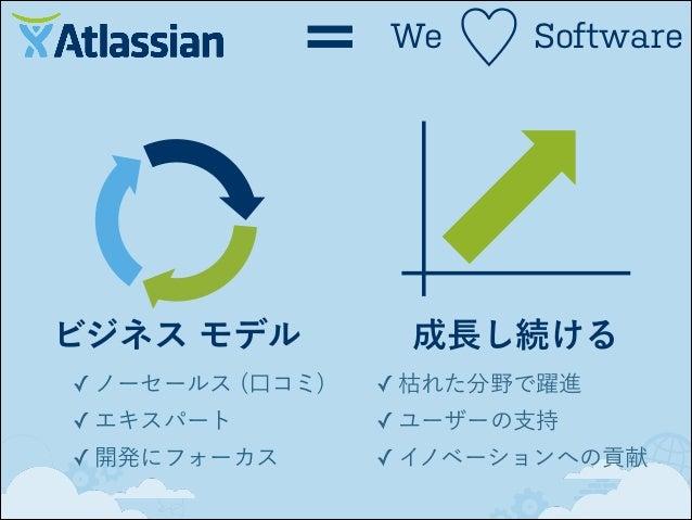 =  We  ♡  Starter Program アトラシアンが10人のチームだったころ にほしかったものを $10 で 売り上げは全額をチャリティへ Starter Program ユーザー様は 顧客数としてカウントしない  無料の製品 ...