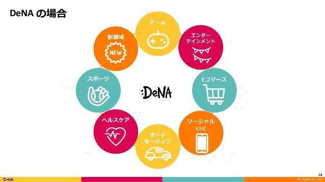 ©DeNA Co.,Ltd. DeNAの場合 18