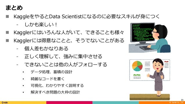 ©DeNA Co.,Ltd. まとめ n KaggleをやるとData Scientistになるのに必要なスキルが⾝につく ⁃ しかも楽しい! n Kagglerにはいろんな⼈がいて、できることも様々 n Kagglerには得意なことと、...