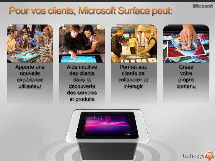 Surface travaillenaturellement</li></li></ul><li>Quepeut faire Surface<br /><ul><li>Améliorezl'expérienceutilisateur