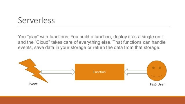 New Serverless World, Cloud Native Apps Slide 2