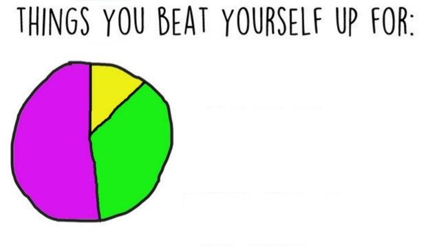 Self loathing test