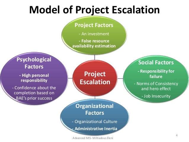 key success factors organizational culture Culture represents - beliefs, ideologies, policies etc of the organization let us discuss the various factors which affect the organization culture.