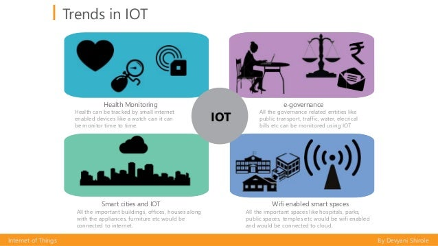 Trends in IOT Internet of Things By Devyani Shirole Health Monitoring e-governance Smart cities and IOT Wifi enabled smart...