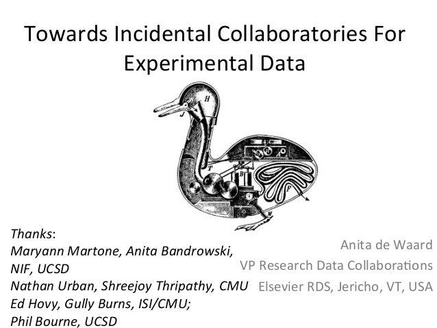 Towards Incidental Collaboratories For                Experimental Data Thanks:  Maryann Martone, Anit...