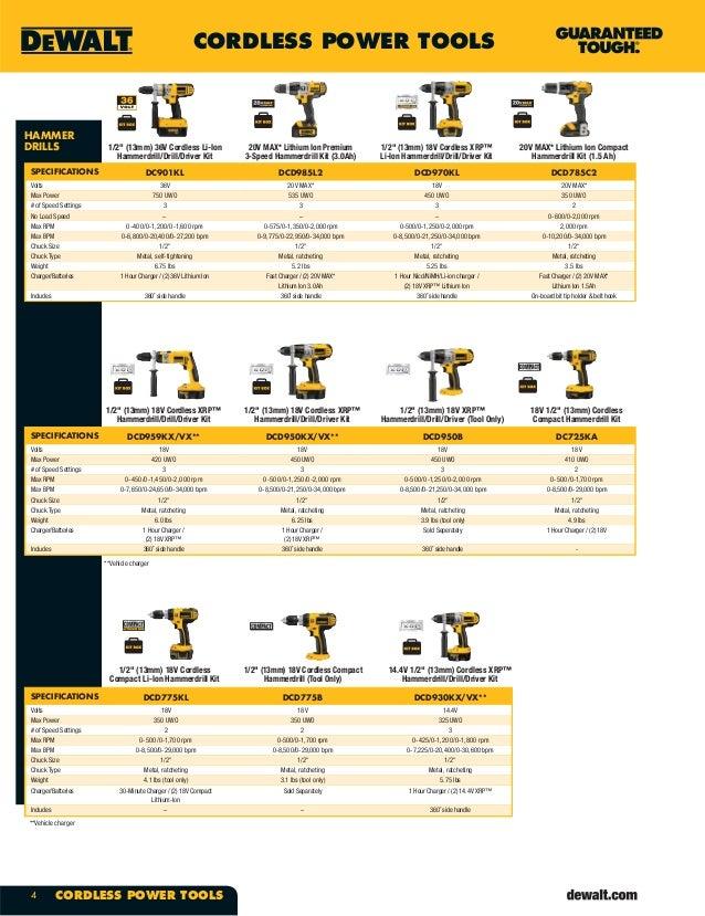 Dewalt Tools Catalog