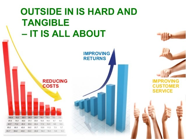OUTSIDE IN IS HARD ANDTANGIBLE– IT IS ALL ABOUT               IMPROVING               RETURNS    REDUCING               IM...