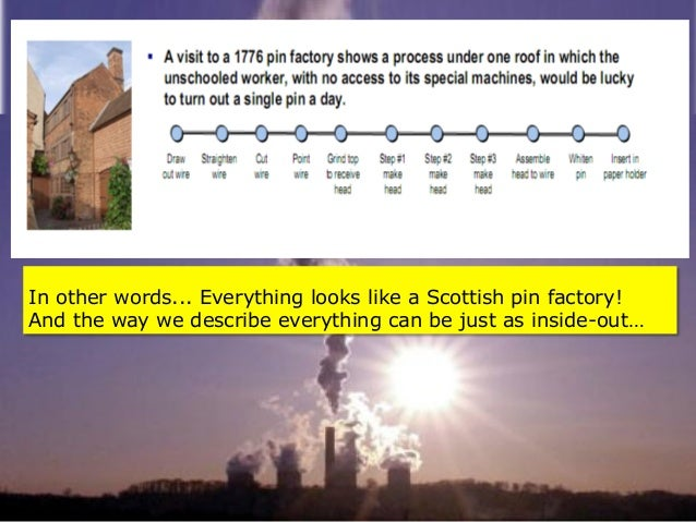 In other words... Everything looks like a Scottish pin factory!And the way we describe everything can be just as inside-out…
