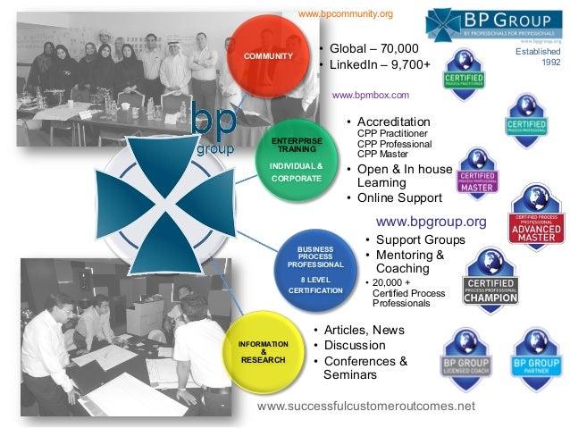 www.bpcommunity.org COMMUNITY                     • Global – 70,000                 Established                     • Li...