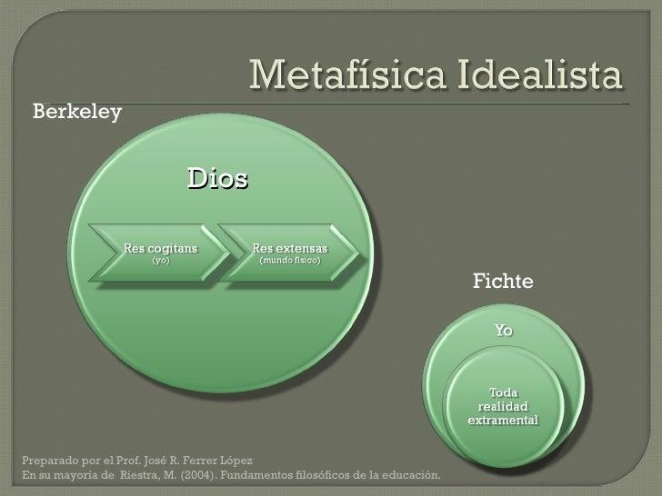 Dios Berkeley Fichte Preparado por el Prof. José R. Ferrer López  En su mayoría de  Riestra, M. (2004). Fundamentos filosó...