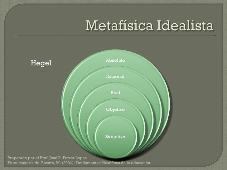 Hegel Preparado por el Prof. José R. Ferrer López En su mayoría de  Riestra, M. (2004). Fundamentos filosóficos de la educ...