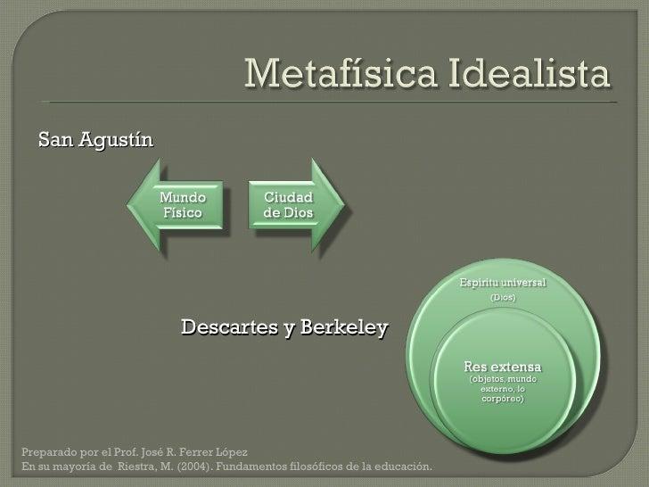 San Agustín Descartes y Berkeley Preparado por el Prof. José R. Ferrer López  En su mayoría de  Riestra, M. (2004). Fundam...