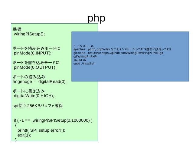 de workshop text20150704 rh slideshare net