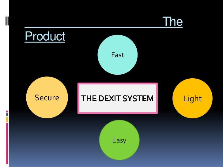 dexit a marketing opportunity Dexit is a new electronic payment system that offers a convenient alternative to cash for small-value retail transactions the chief executive officer is faced with some critical target market and marketing mix decisions as she prepares for launch.