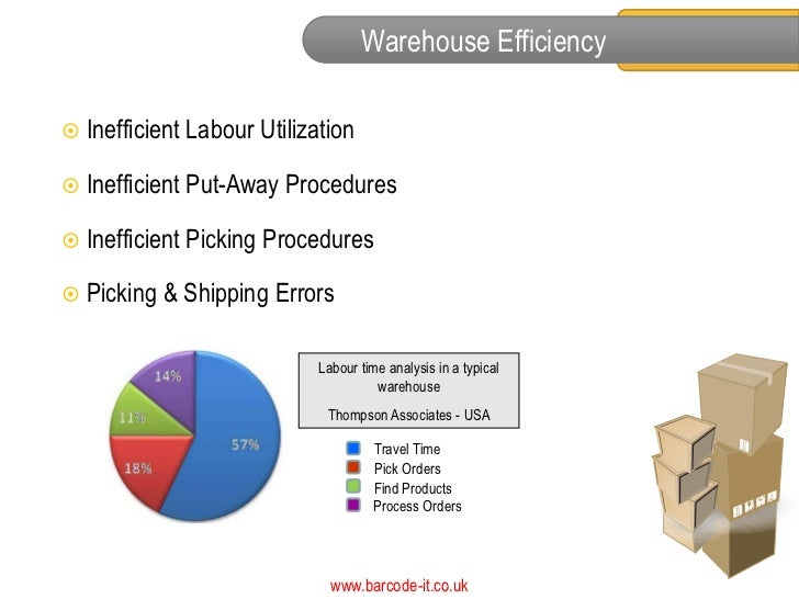 Dexterity Warehouse Management for Sage 200