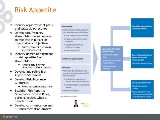 Diserafino orsa insurance conference for Risk appetite template