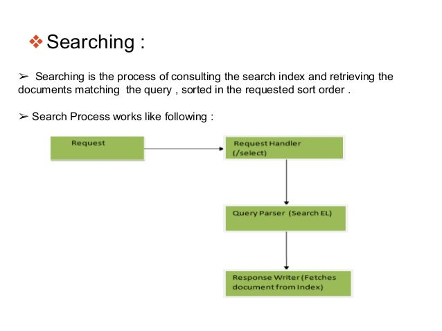 ❖Searching : ➢ Searching is the process of consulting the search index and retrieving the documents matching the query , s...