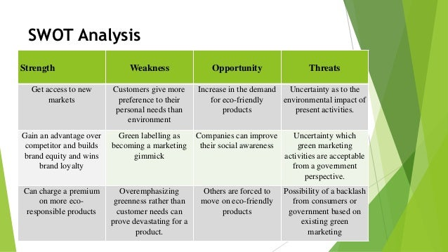 Green Marketing in India – An Overview