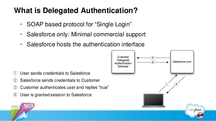 Single Sign-On Best Practices