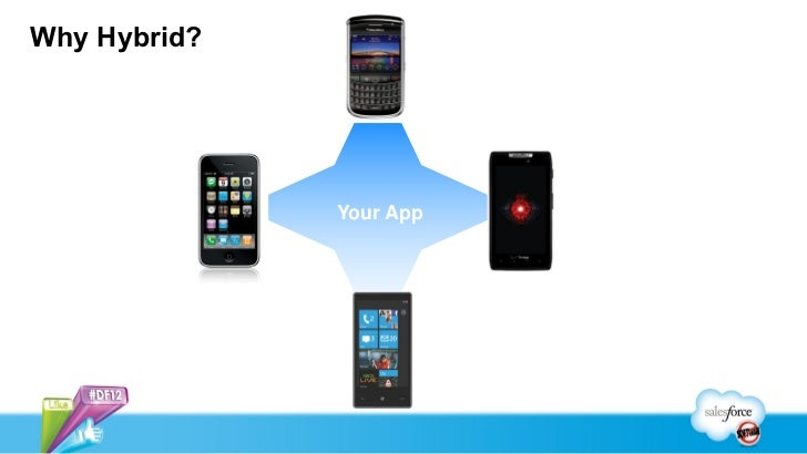 how to develop salesforce apps