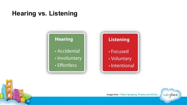 """How to Listen Effectively • Ask, """"Why?"""" And don't be afraid to dig deeper • Why are you asking me for this? • Why is what ..."""