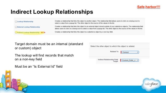 what is true of a lookup relationship in salesforce jobs