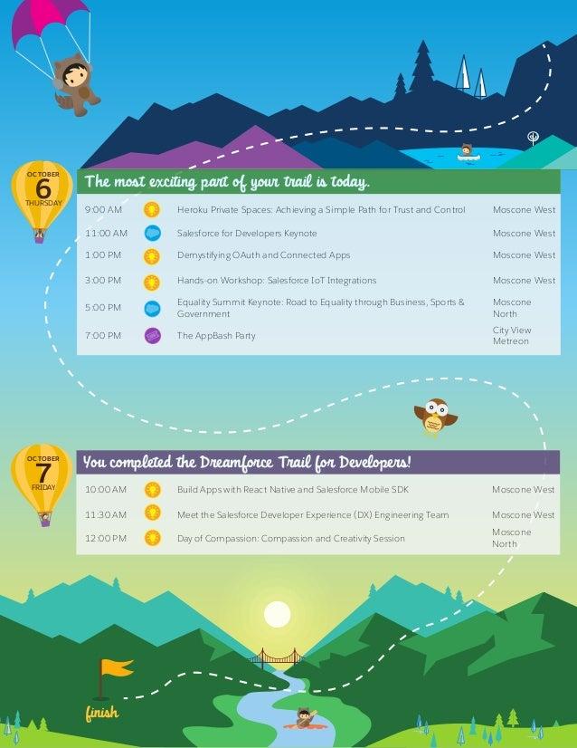 dreamforce 16 trail map developers