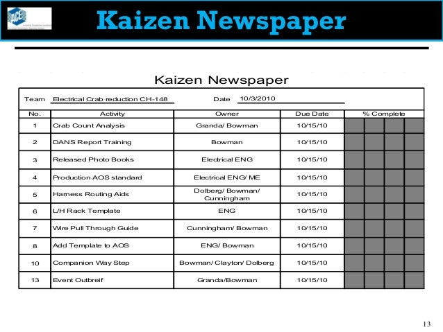 kaizen newspaper template - Seattlebaby co