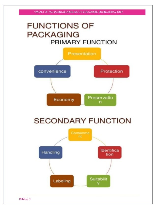 packaging research Get latest updates on packaging industry market research reports and trends from leading publishers across the world.