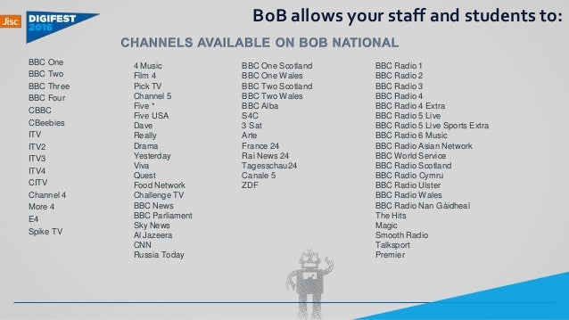 Box of Broadcasts - enhance learning with TV and radio content