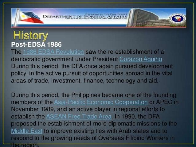 The Establishment and Role of the Asian Pacific Economic Cooperation (APEC)